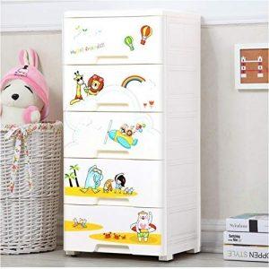 Детски гардероби